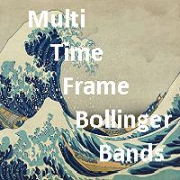 Multi TimeFrames Bollinger Bands Signals