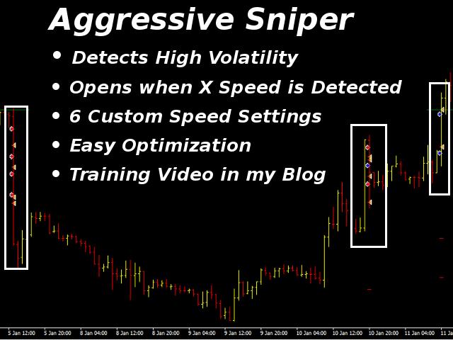 Aggressive Sniper