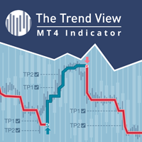 ArcWright The Trend View