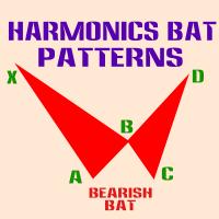 Harmonics BAT Pattern