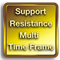Support Resistance Multi Time Frame MT5