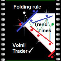 Folding meter 4 Trend Lines