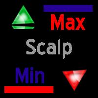 MaxMin Scalp