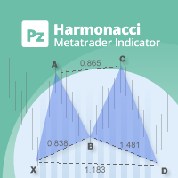 PZ Harmonacci Patterns MT5