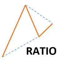 Ratio for MT4