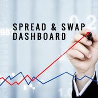 Spread And Swap Dashboard