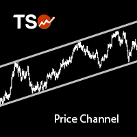 TSO Price Channel
