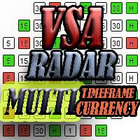 VsaRadar