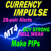 Advanced Currency IMPULSE with ALERT