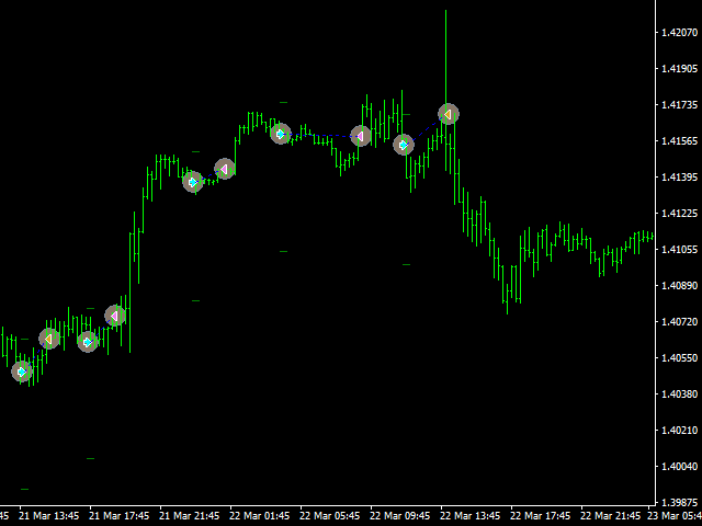 BF Smart Scalper EA - Trading Systems - 29 May - Traders Blogs