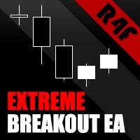 Extreme Breakout EA MT4