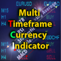 Multi TimeframeCurrencyIndicator
