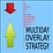 Multiday Overlay Strategy