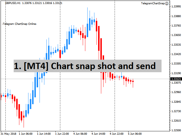 Download the 'Telegram ChartSnap Free' Trading Utility for