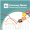PZ Currency Meter
