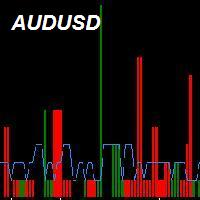 Red Pill AUDUSD