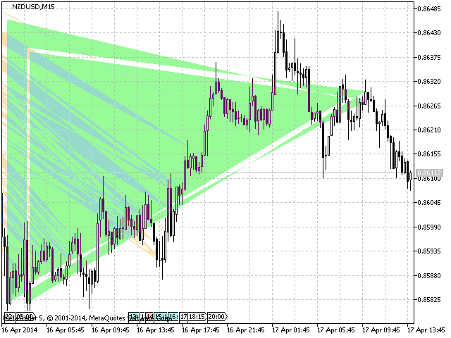 Trajecta FlashMap NZD
