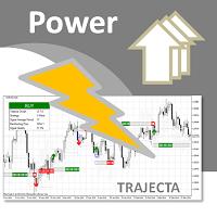 Trajecta Power NZD