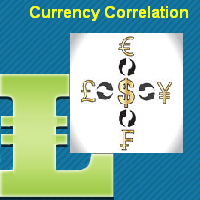 Two Currency Pairs Correlation