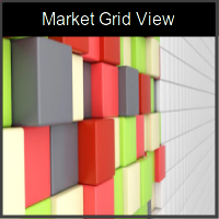 Market Grid View