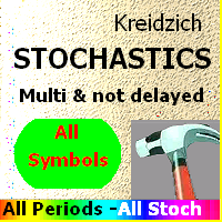 Stochastics Multi not delayed Step Stoch