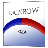 The Rainbow Multiple EMA Indicator
