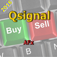 AFX Qsignal