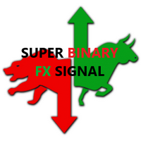 Super Binary FX Signal