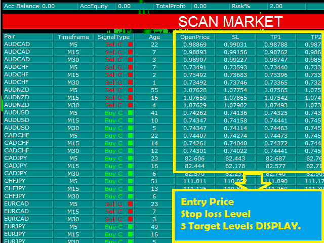 The 7-Second Trick For Latest Forex Mt4 Indicators Free Download