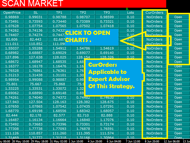 Mt4 Best Indicators Free Download - An Overview