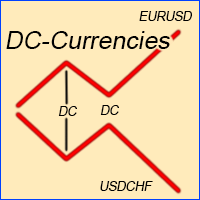 DC Currencies