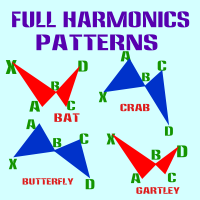 Full Harmonic Patterns