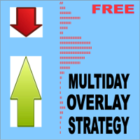 Multiday Overlay Strategy FREE