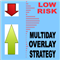 Multiday Overlay Strategy Low Risk