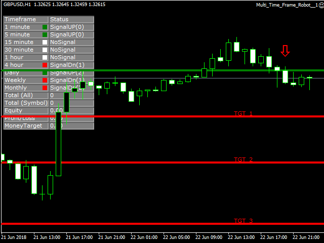 The 3-Minute Rule for Atr Indicator Mt4 Forex Factory