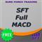 SFT Full MACD