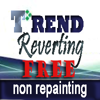 Trend RevertingEURUSD