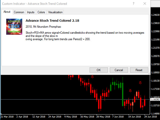 Advance Stoch Trend Colored