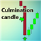 Culmination candle x2