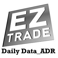 EZT Daily Data ADR