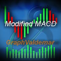 GraphMACD
