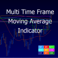 Multi Time Frame Moving Average Indicator