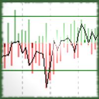 Signal Noise Indicator