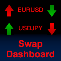 Swap Dashboard