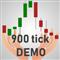 Tick chart generator DEMO