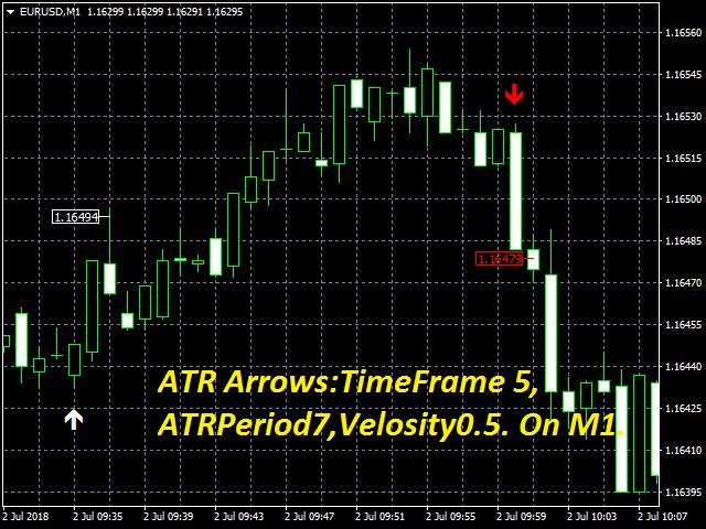 ATR Arrows MTF Demo