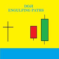 Doji Engulfing Paths