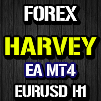 Forex Harvey MT4