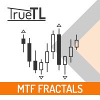 MTF Fractals