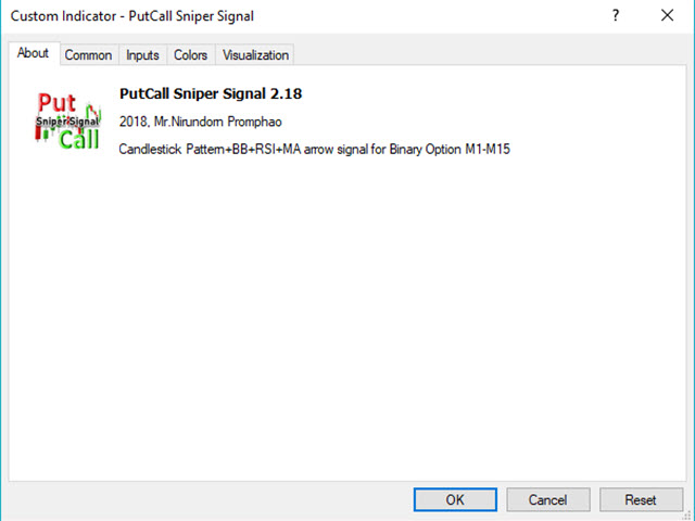 PutCall Sniper Signal